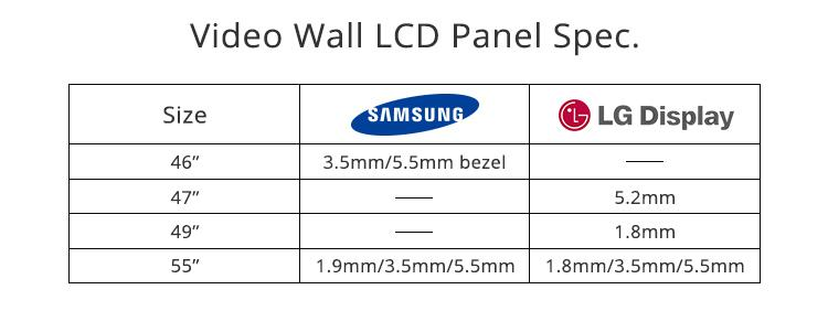 Display - Video Wall 45inch 9